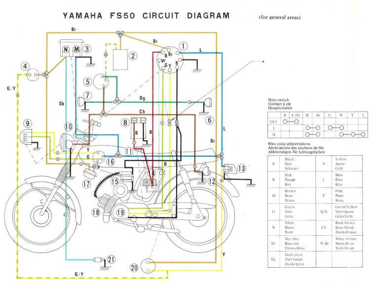 FS1 forum • Elektrische schemas Yamaha Fs1